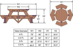 It is very much possible produce a really good income from woodworking. Maybe, you're coming up brand new woodworking applying for grants your personally own. Would you like to construct a new table for your home?