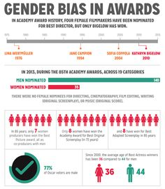1/3 Of Women With Speaking Roles In Movies Are More Likely To Be … Naked?