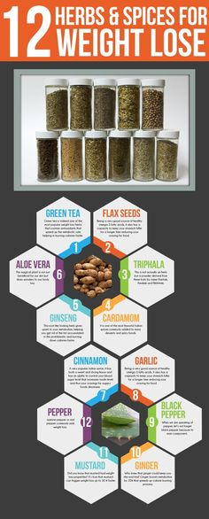 Herbs when included in diet work greatly for reducing weight. Know the 12 amazing herbs for weight loss and make sure to take in your diet. #weightloss #health