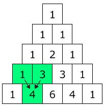 Great website to use as a resource for teaching Pascal's Triangle.