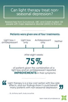 Light therapy an effective treatment for non-seasonal depression