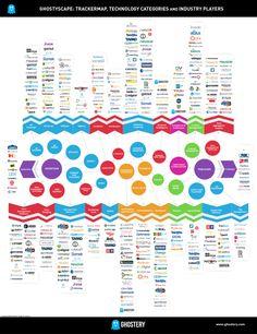 panorama-des-technologies-programmatiques-analytics-et-martech-par-ghostery-programmatique
