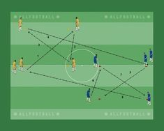 Analytical Exercise for Changing Game – Football Tactics Field Hockey Drills, Football Drills, Soccer Coaching, Soccer Training, Football Tactics, Soccer Workouts, Conditioning Workouts, 1, Change