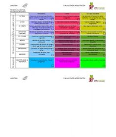 Rúbrica evaluación colectiva presentación NOTÍCIA. CEIP Margalida Florit. Ciutadella de Menorca