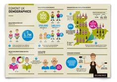 Information Graphics: Egmont Publishers UK by The Design Surgery , via Behance --I believe designing these for our own service population will help with grant development and acceptance. Great ideas here to further develop to show measurable objectives and outcomes-based evaluations.