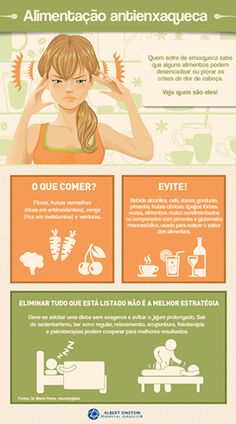 Enxaqueca Ra Diet, Health And Nutrition, Health Fitness, Skinny Recipes, Migraine, Natural Cures, Health Coach, Better Life, Healthy Tips