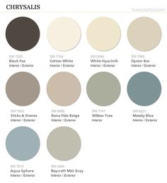 Sherwin Williams Color Forecast 2015 via Live Colorful