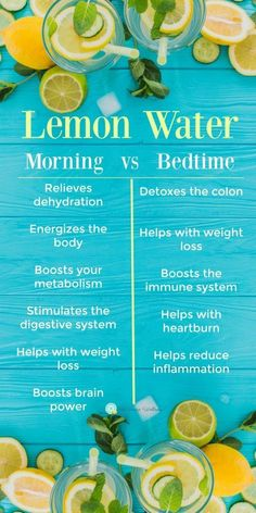 There are tons of benefits to drinking lemon water! But did you know the time of day can affect the health benefits? There are tons of benefits to drinking lemon water! But did you know the time of day can affect the health benefits? Healthy Detox, Healthy Drinks, Healthy Recipes, Healthy Water, Water For Health, Detox Foods, Easy Detox, Heart Healthy Foods, How To Eat Healthy
