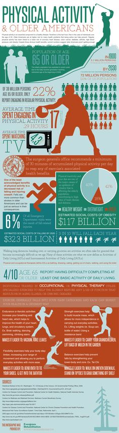 Better Stay Active if You Are Over 60!!! living a healthy lifestyle pays off! [Infographic]