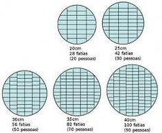 Resultado de imagem para tabela de bolo da wilton