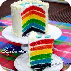 Kuchen hit