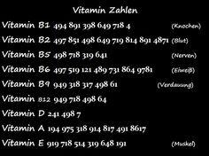 Vitamin Zahlenreihen