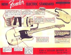 1951 Advert by Fender about their new standard electric model... the Telecaster.  Reading this you'll realize the amount of new solutions Leo Fender came up with that now seem so normal.