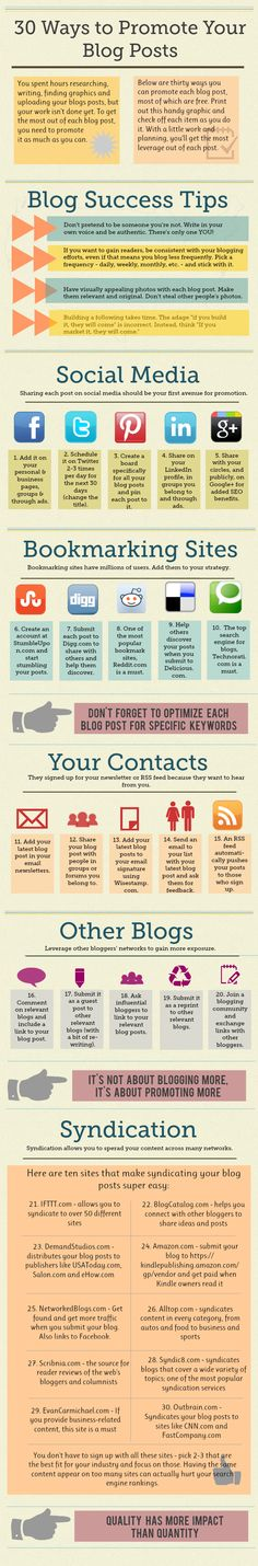 http://www.addictiveblogs.com/30-ways-to-promote-your-blog-posts-and-blogs/