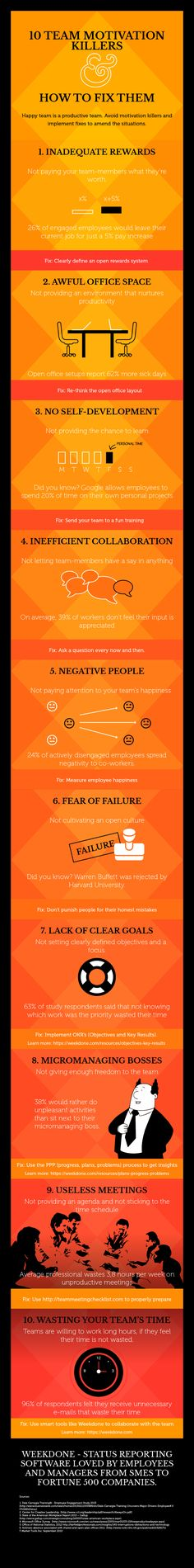 Infographic That Will Make You a Better Boss An Infographic Every Boss Should Read: 10 Team Motivation Killers and How To Fix Them.An Infographic Every Boss Should Read: 10 Team Motivation Killers and How To Fix Them. It Management, Business Management, Info Board, Team Motivation, Employee Motivation, Motivation Quotes, Business Motivation, Work Quotes, How To Motivate Employees