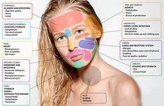 face-mapping-ddc50ae1c276b4ac972aae3b7f0799c2.jpg
