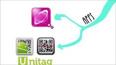 Analizar. Qué Apps podemos utilizar. #mlearning_INTEF