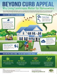 Beyond Curb Appeal: Why Living Landscapes Matter for Homeowners #Infographic