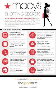 Check out these Macy s Shopping Secrets to make sure you