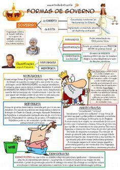 ENTENDEU DIREITO OU QUER QUE DESENHE ???: FORMAS DE GOVERNO