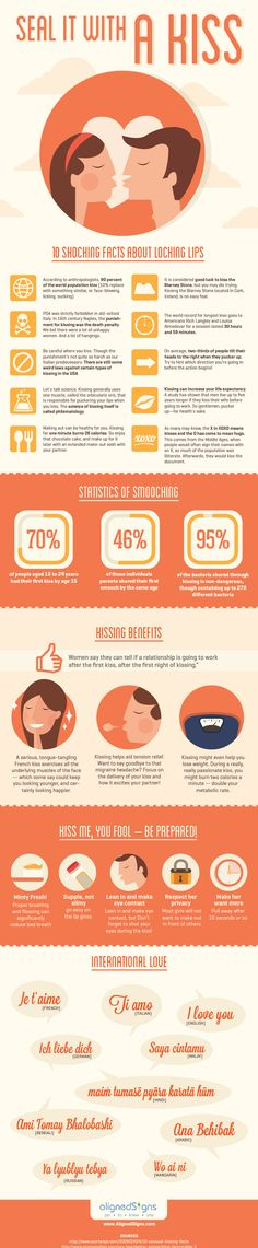 Infographic: 10 Shocking Facts About Kissing