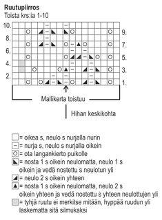 Nordic Yarns and Design since 1928 Yarns, Periodic Table, Design, Periotic Table, Design Comics, Cable Knitting
