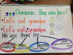 Comma anchor chart