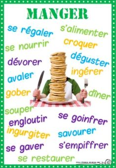 """Manger: des synonymes en français - synonyms for the verb """"eat"""" in French Ap French, Study French, Core French, French Verbs, French Grammar, Learn French Fast, How To Speak French, French Expressions, French Teaching Resources"""