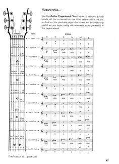 Guitar Heaven Chart Of Famous Guitars Music Poster Print 3612