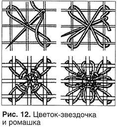 The Beauty of Japanese Embroidery - Embroidery Patterns Needle Lace, Bobbin Lace, Embroidery Stitches Tutorial, Ribbon Embroidery, Bordado Popular, Drawn Thread, Point Lace, Japanese Embroidery, Filets