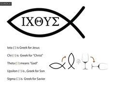 my wrist tattoo u201c early christians used the fish to distinguish rh pinterest com Ithicus Fish Tattoo ixoye tattoo needles
