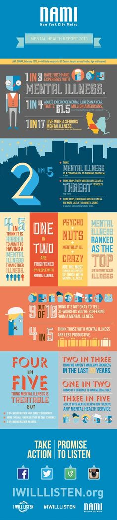 Support mental health awareness. 3 in 5 adults with mental illness done get any mental health care. Remove the stigma! Take action donate to www.theovernight.org http://theovernight.donordrive.com/index.cfm?fuseaction=donorDrive.participant&participantID=10103