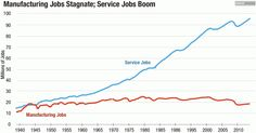 As Goes Apple So Goes the Nation - Jobs in the Digital Service Economy