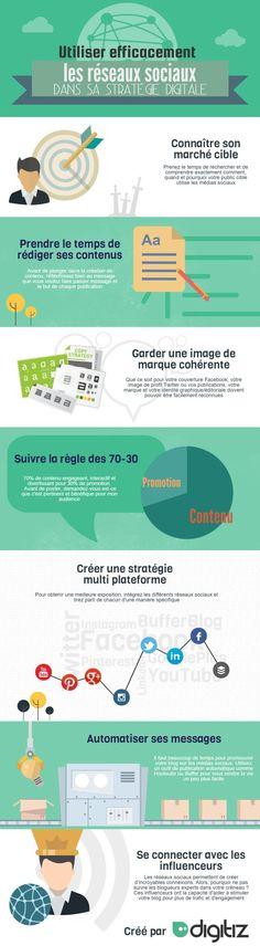 Infographie-stratégie-médias-sociaux                                                                                                                                                                                 Plus
