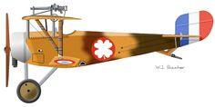 "Nieuport 11 ""Bébé"" (baby) - 1915"
