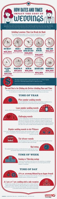 {Wedding Tip Thursday} How Dates and Times Impact Wedding Costs  My wedding will be in march or April on a Wednesday  in MA or NH