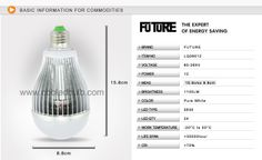 LED Bulb 5630 12W E27 is awesome for your interior decoration