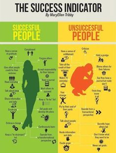 Check out the #Success Indicator at http://socialmediabar.com/successindicator