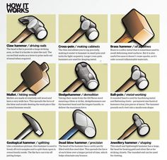 A guide on different types of hammers Woodworking Hand Planes, Woodworking Crafts, Woodworking Projects, Welding Projects, Blacksmith Tools, Blacksmith Projects, Wood Tools, Diy Tools, Garage Tools