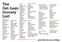 Healthy #Grocery List #health #fitness