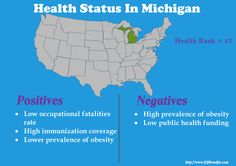 Supplemental Health Insurance, Group Health Insurance, Intellectual Health, Affordable Health Insurance, Primary Care Physician, Free Advice, Positive And Negative, For Your Health, Illinois