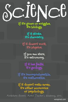 This poster tells and explains to the students the different areas of Science and how they operate. For grades: 3-6, the NY Science Standards: 1. Nature of Science, A. The Scientific Worldview, Grade 5: Science is a process of trying to figure out how the world works by making careful observations and trying to make sense of those observations.