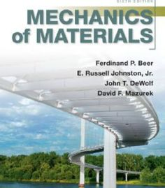 Strength Of Materials Pdf By Rs Khurmi Mechanical