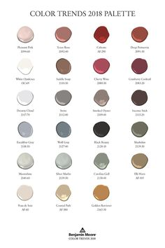 Caliente: Benjamin Moore's Colour of the Year 2018