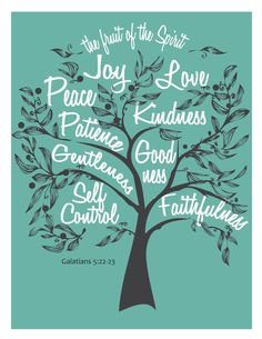 Fruit of the Spirit Digital DIY wall art Galatians 5:22 scripture quote