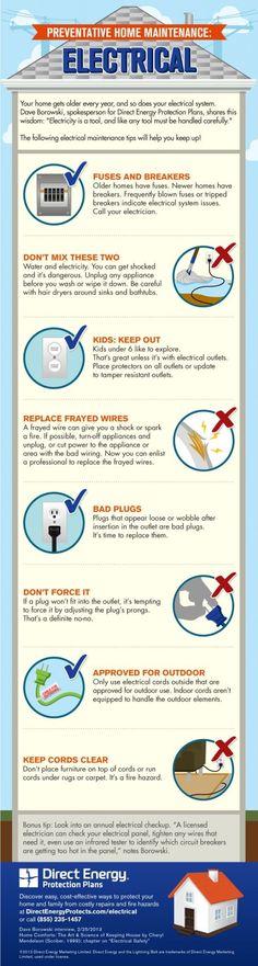 Electrical safety maintenance checklist
