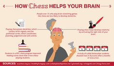 How Chess Helps Your Brain (infographic)