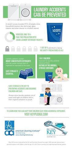 Laundry Safety Infographic    The Cleaning Institute