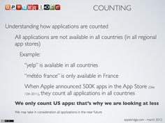 How we are counting applications?