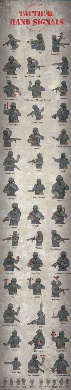 hand signal in case of a zombie apocalypse. Tactical hand signal in case of a zombie apocalypse. MoreTactical hand signal in case of a zombie apocalypse. Urban Survival, Camping Survival, Survival Prepping, Emergency Preparedness, Survival Skills, Survival Gadgets, Survival Blog, Survival Hacks, Survival Stuff